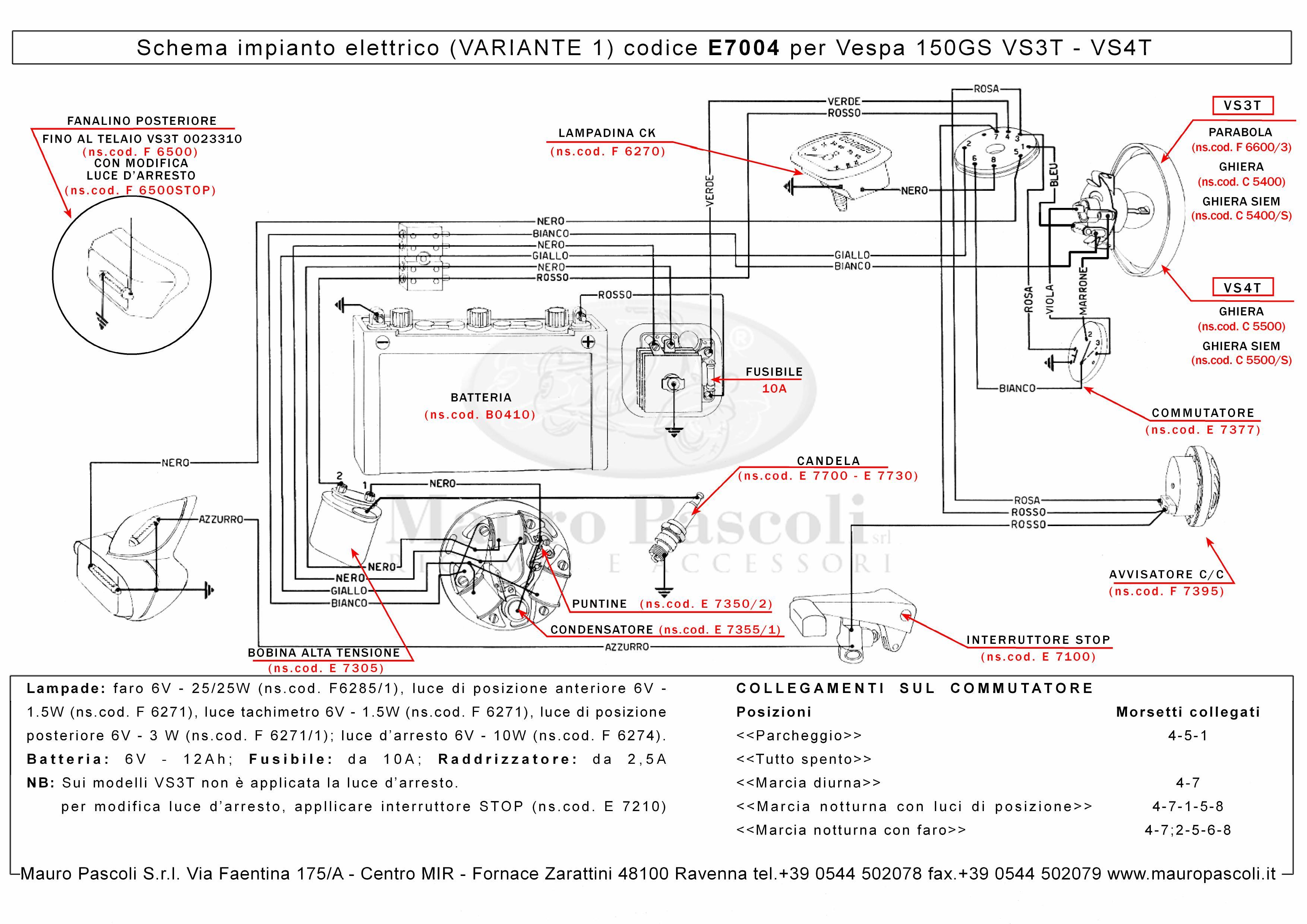 Schema Impianto Elettrico Zip 50 : Statore gs del vs m