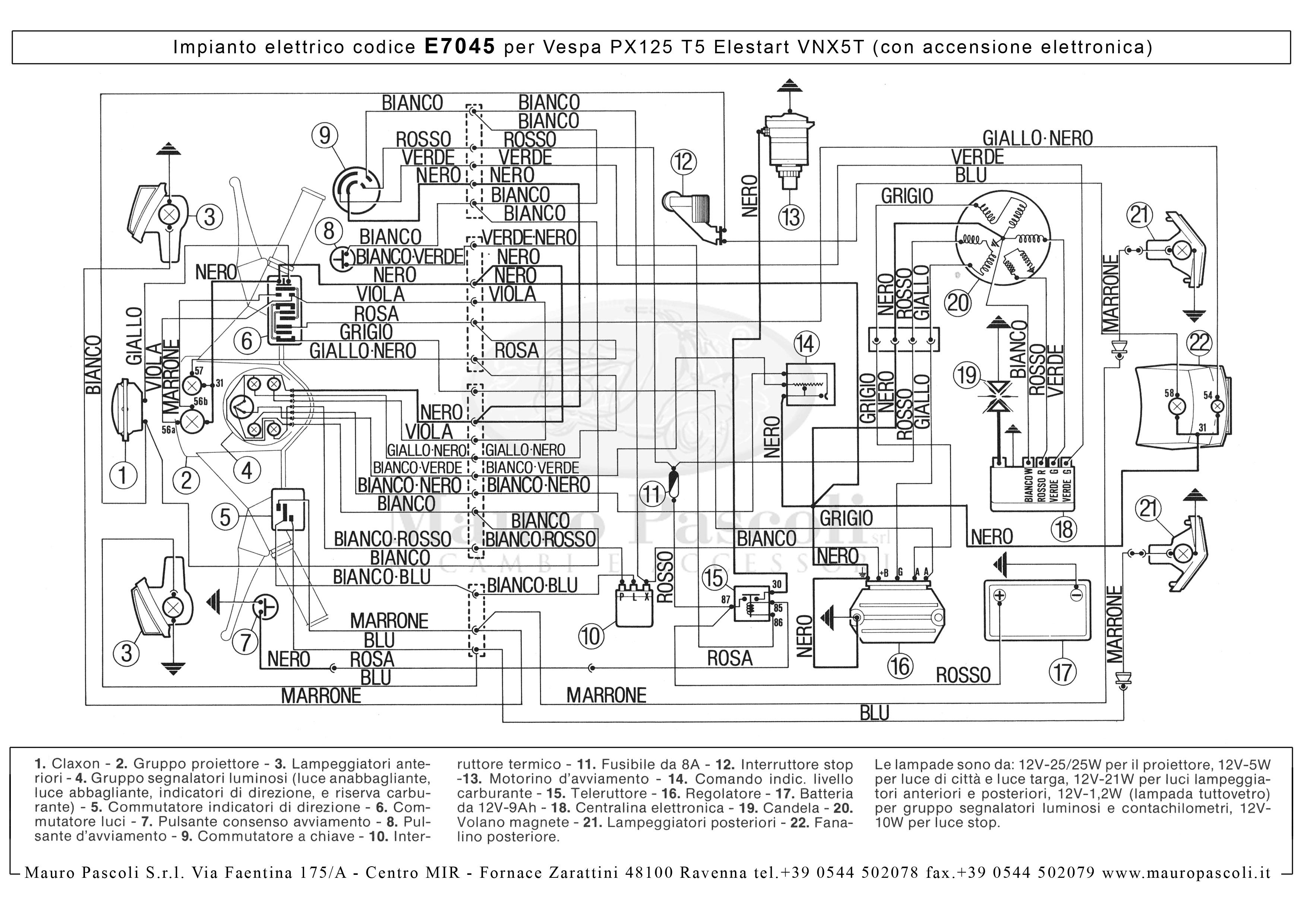 Schema Elettrico Frecce : Come leggere e capire lo schema elettrico di un notebook faidatepc