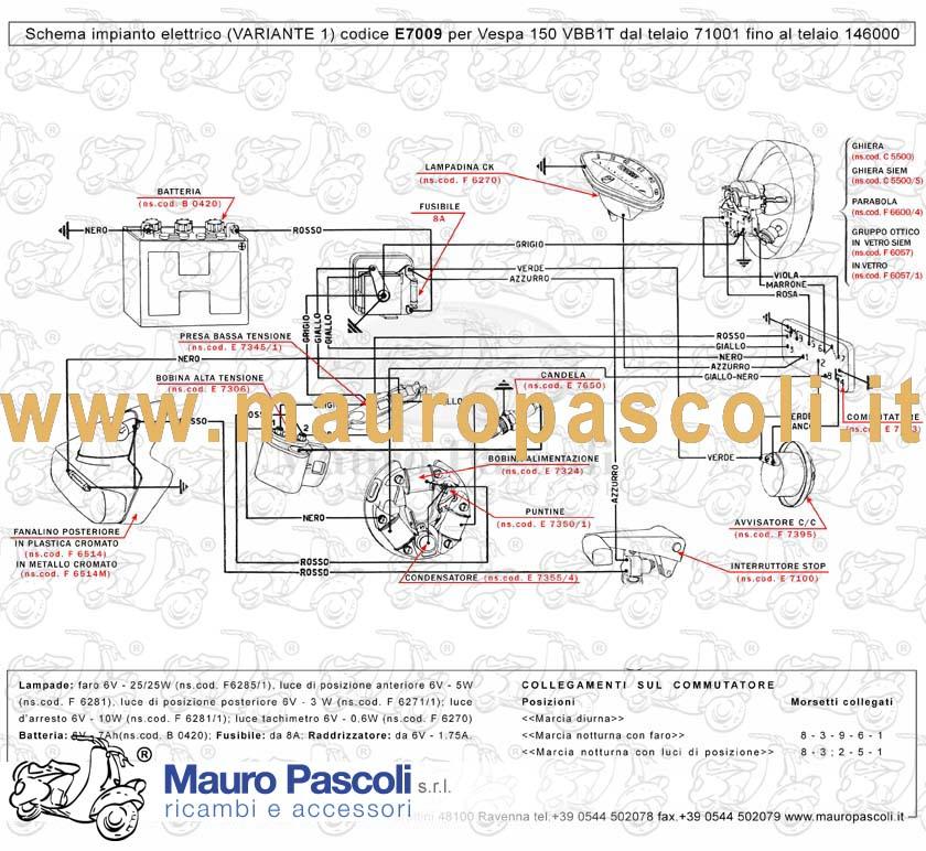 Schema Elettrico Vespa Px 125 Senza Batteria : Kabelbaum vespa mauro pascoli