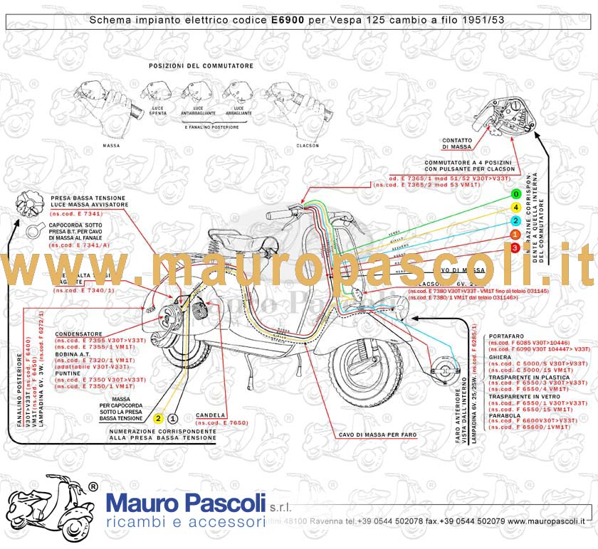 Schema Elettrico City : Schema elettrico city mcc smart fortwo corso cme ppt