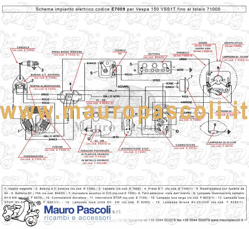 Schema elettrico vbb1t
