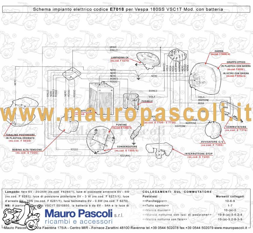 Schema Elettrico Ape 50 Monofaro : Schema elettrico ape tm cuscinetto a sfere motorino