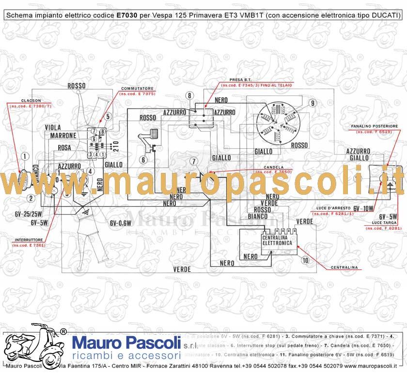 Schema Elettrico Et3 : Catalogo mauro pascoli